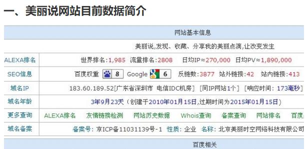 福建seo分析美丽说网站的数据