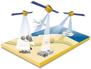 为网站设计益于SEO优化的导航