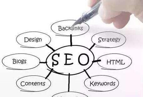 网站SEO推广的26个SEO技术方法!