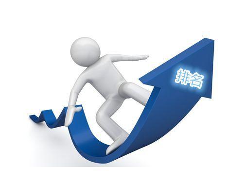 企业官网建设与SEO考虑
