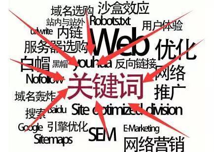 想要网站自带流量,网站建设抓住这3点!