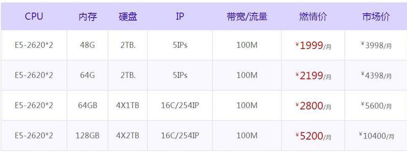 多IP站群服务器该如何选择,站群服务器价格!