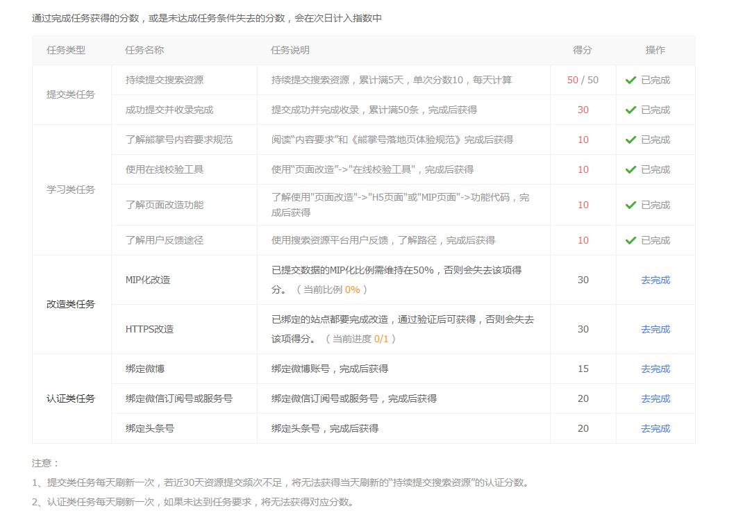 惠州seo教程:百度熊掌号平台是什么?