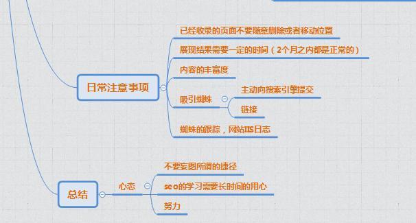 SEO概念化的几张距状图