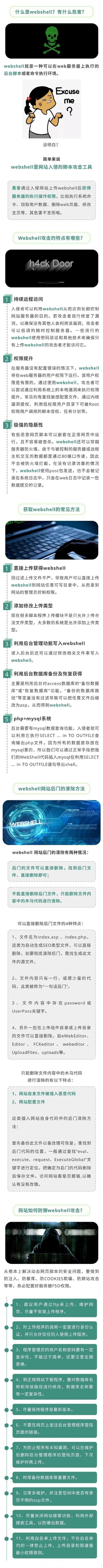 webshell是什么?网络安全攻防之webshell攻击!