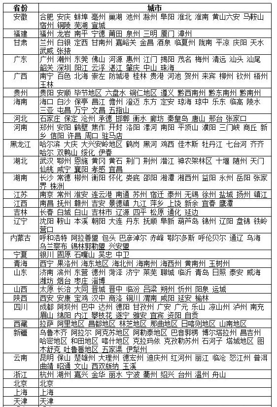 石家庄seo培训:从seo的角度解读白杨算法