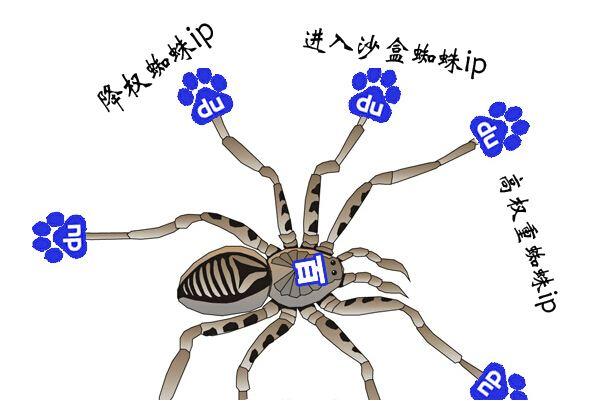 影响网站百度蜘蛛抓取量的因素有哪些?