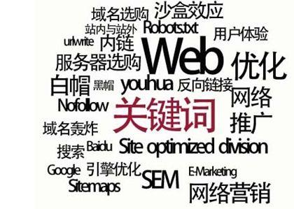 什么是关键词seo优化策略?