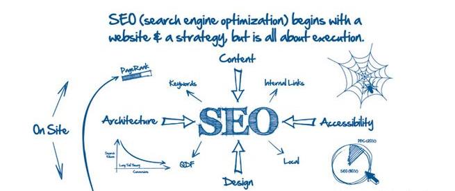搜索引擎优化公式给我们的seo启迪