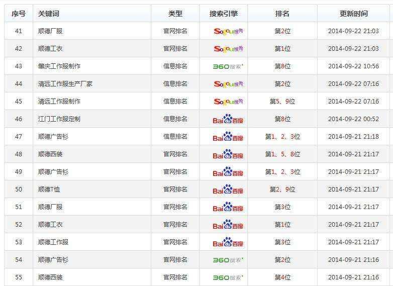 百度seo刷排名网址