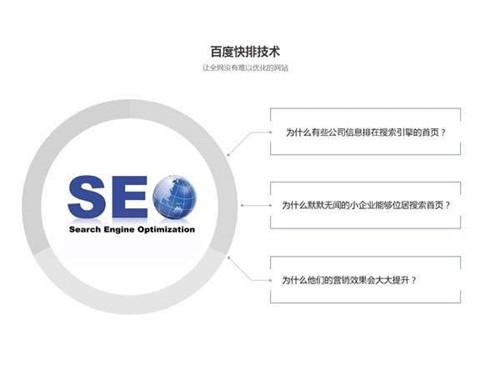 推荐 网站SEO布词以及网站排名优化技巧