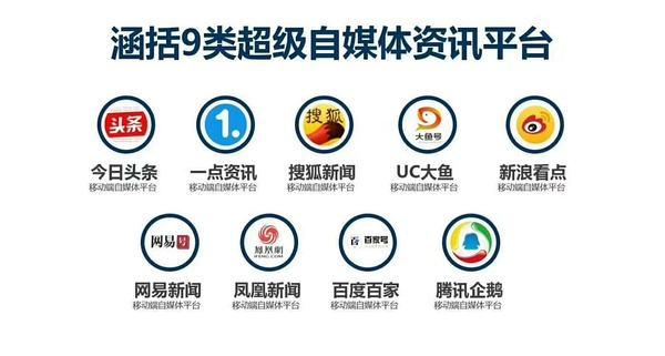 推荐 互联网推广中的100个自媒体平台推广渠道