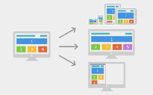 企业网站,加盟网站首页如何做SEO优化布局