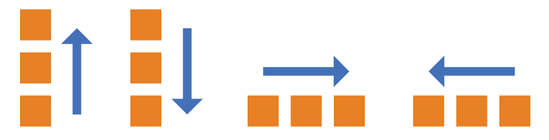 Flex 布局语法教程分享