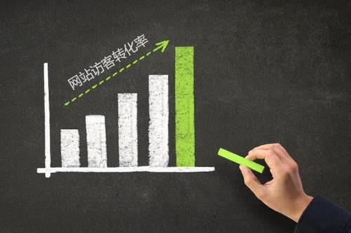 推荐 快速排名标题设计,利用标题提高网站转化率