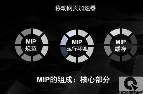百度SEO、百度MIP改造技术