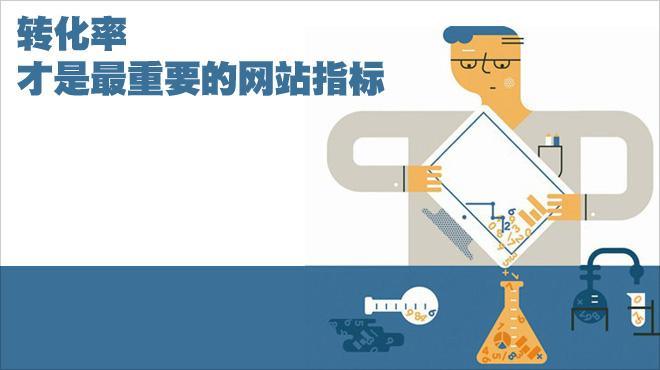 网站SEO,如何利用标题提高网站转化率