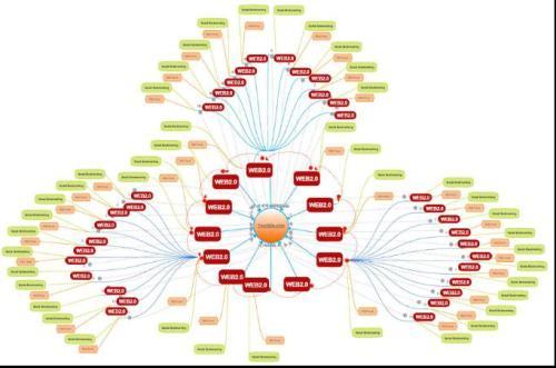 搜索引擎如何判定站群是否作弊?